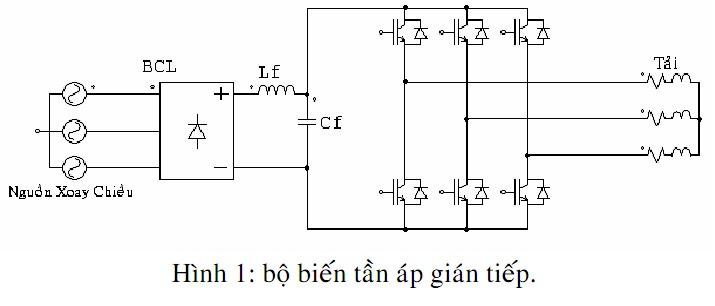 Đánh giá các phương pháp điều chế sinPWM, SVM cho biến tần gián tiếp ba pha hai bậc và biến tần trực tiếp